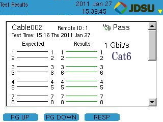 Cat6 sample pass