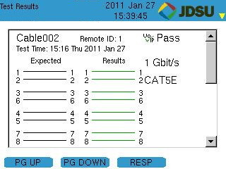 Cat5e sample pass